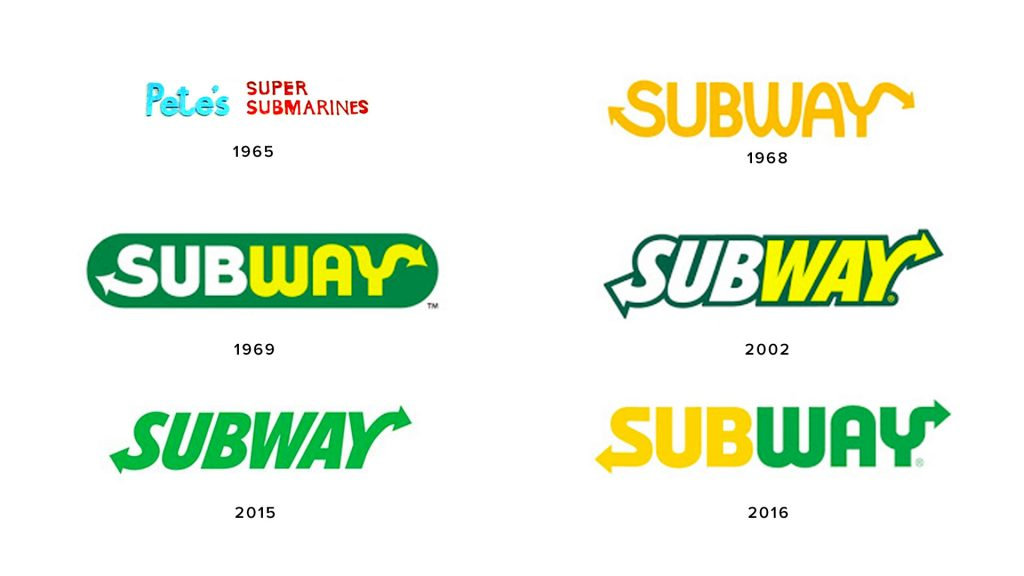 Subway logos timeline