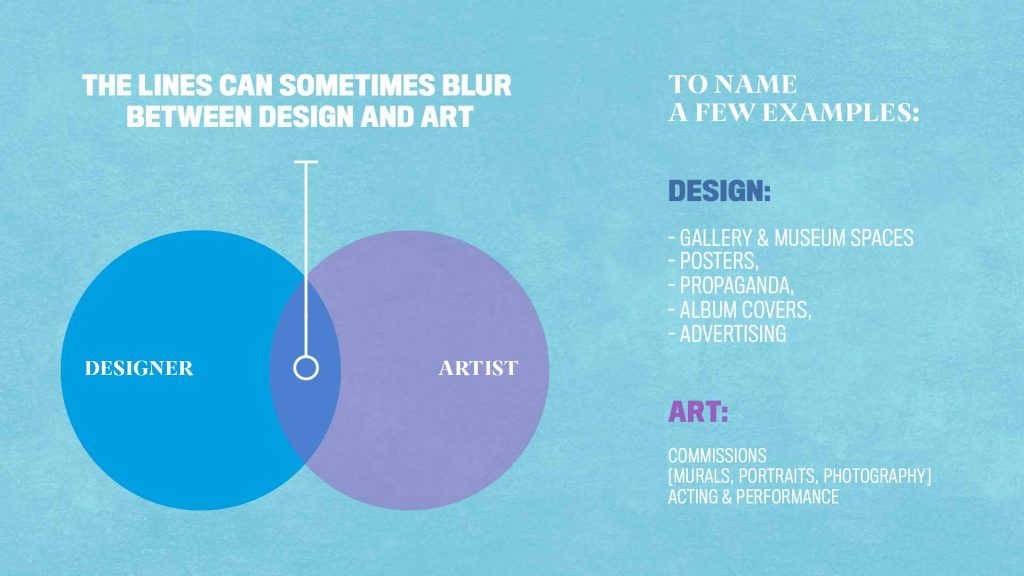 Venn diagram showing how design and art can overlap