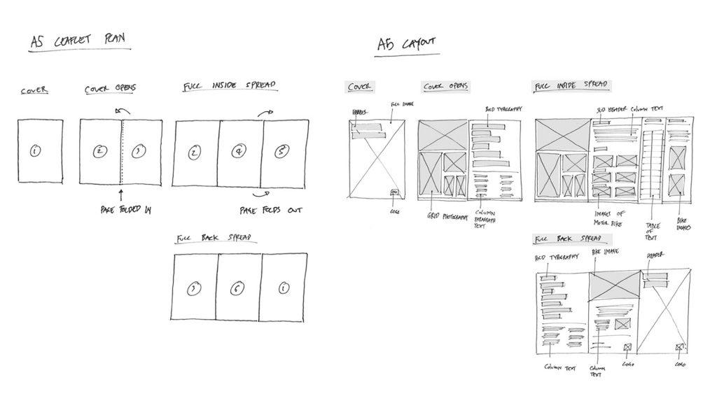 Leaflet plan sketches